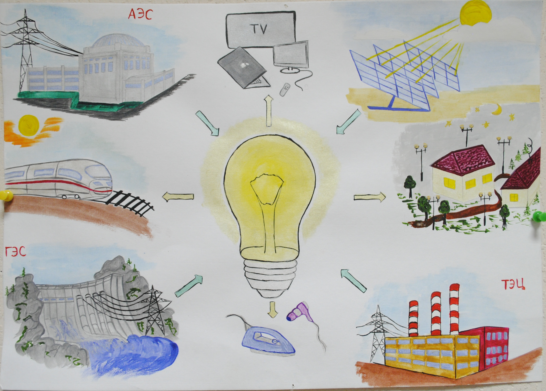 Рисунок день энергетика глазами детей