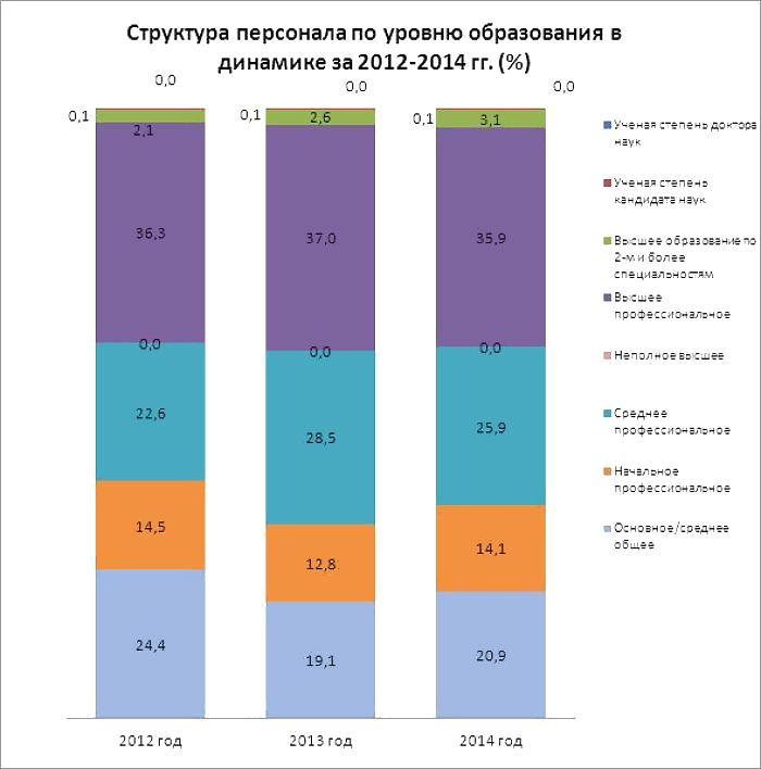 Работающим пенсионерам не будут платить пенсию. правда или нет